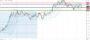 Ανάλυση ισοτιμίας EUR/USD [Πρόβλεψη 01-03-2021]
