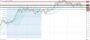 Ανάλυση ισοτιμίας EUR/USD [Πρόβλεψη 08-03-2021]