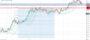 Ανάλυση ισοτιμίας EUR/USD [Πρόβλεψη 18-01-2021]