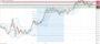 Ανάλυση ισοτιμίας EUR/USD [Πρόβλεψη 22-02-2021]