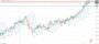 Ανάλυση ισοτιμίας GBP/JPY [Πρόβλεψη 08-03-2021]
