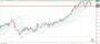 Ανάλυση ισοτιμίας GBP/JPY [Πρόβλεψη 12-04-2021]
