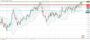 Ανάλυση ισοτιμίας GBP/JPY [Πρόβλεψη 18-01-2021]