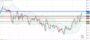 Ανάλυση ισοτιμίας USD/JPY [Πρόβλεψη 01-03-2021]