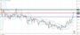 Ανάλυση ισοτιμίας USD/JPY [Πρόβλεψη 08-03-2021]