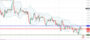 Ανάλυση ισοτιμίας USD/JPY [Πρόβλεψη 18-01-2021]
