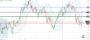 Ισοτιμία ευρώ δολαρίου [Πρόβλεψη 12/07/2021]
