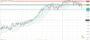 Ισοτιμία λίρας γεν [Πρόβλεψη 20/07/2021]