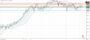 Πορεία λίρας γεν [Πρόβλεψη gbp/jpy 13/09/2021]