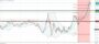Τεχνική ανάλυση EUR-USD [05-08-2020]