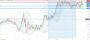 Τεχνική ανάλυση EUR/USD [16-11-2020]
