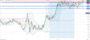 Τεχνική ανάλυση EUR/USD [30-11-2020]