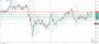 Τεχνική ανάλυση GBP/JPY [30-11-2020]